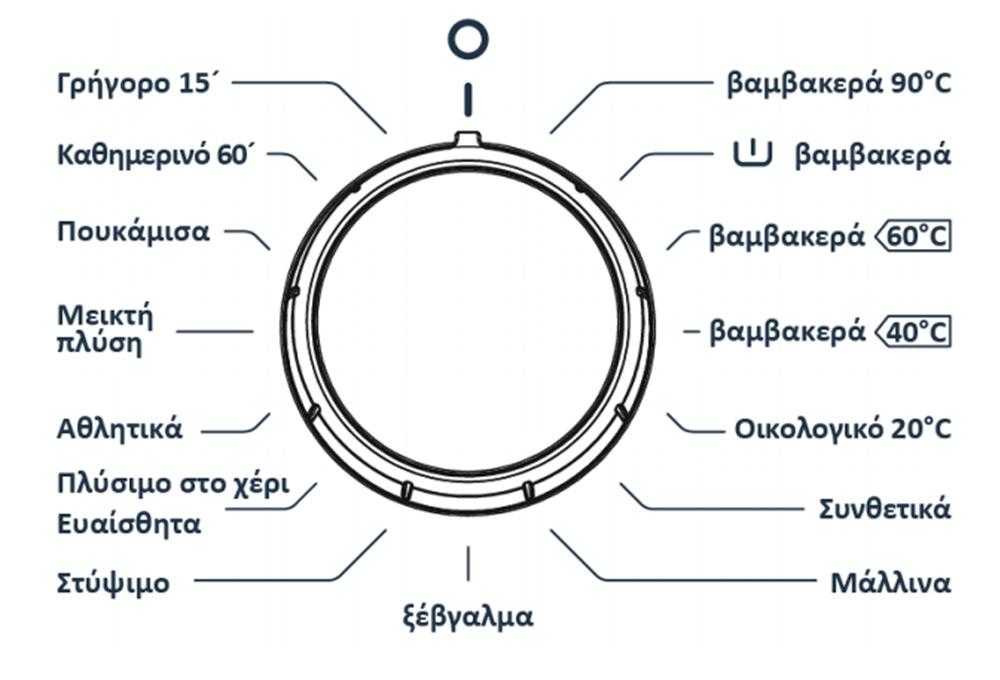 United UWM5007 - Πλυντήριο Ρούχων - Δωρεάν Παράδοση - Kotsovolos.gr 2dac1ea7c73