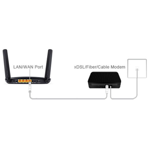 Tp-Link Archer MR200 4G Wireless